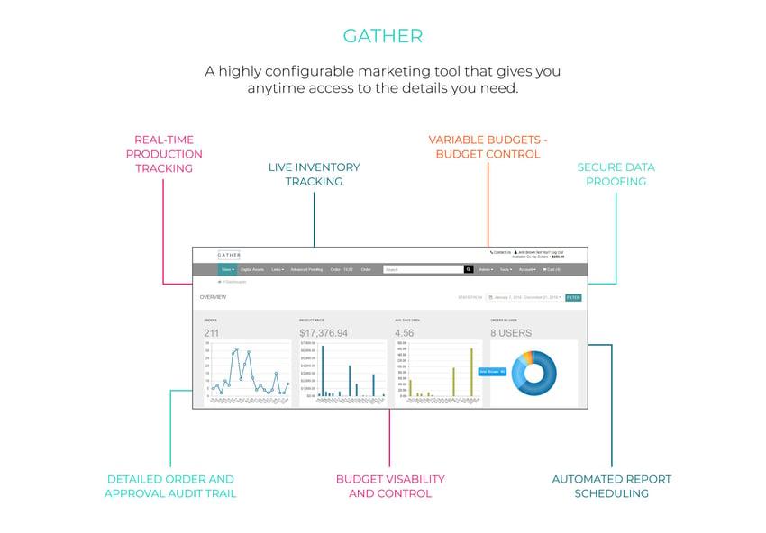 Gather_Graph01-1-1